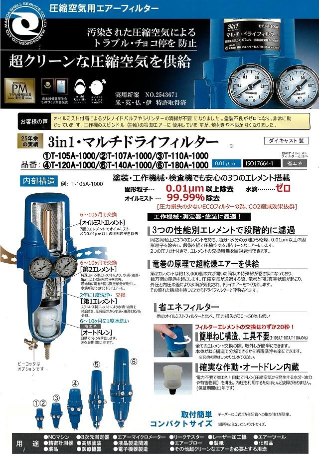 日本進口前田濾心-3